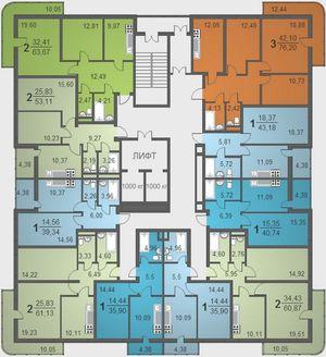 Типовые дома, строящиеся в современной России