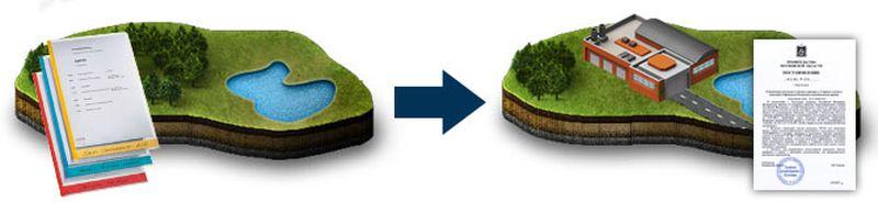 Особенности перевода сельхоз земель в ИЖС