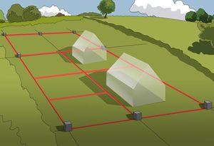 В каких случаях нужно заказывать проект межевания территории линейного объекта?