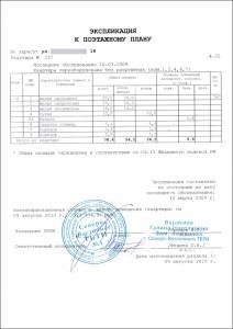 Документы для продажи квартиры, технический паспорт