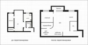 Перепланировка квартиры. Как это сделать без штрафов и можно ли обойтись без согласования?