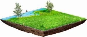 Как оформить дарение земельного участка образцы