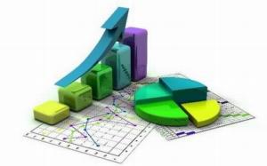 Оценка недвижимости методом дисконтирования
