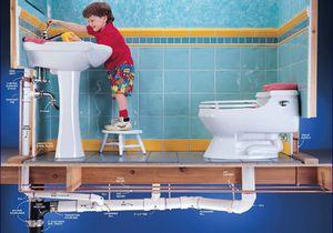 Методы установления суммы оплаты водоотведения